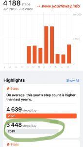 aplikacja Your fit way